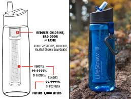 The LifeStraw Go Bottle Is A Sturdy Water With An Integrated