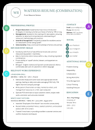 The Combination Resume: Examples, Templates, & Writing Guide ... Top Result Pre Written Cover Letters Beautiful Letter Free Resume Templates For 2019 Download Now Heres What Your Resume Should Look Like In 2018 Learn How To Write A Perfect Receptionist Examples Included Functional Skills Based Format Template To Leave 017 Remarkable The Writing Guide Rg Mplate Got Something Hide Best Project Manager Example Guide Samples Rumes New