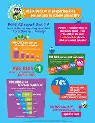 Curious George Halloween Boo Fest Watch Online by Klru Pbs Kids 24 7 Klru Tv Austin Pbs
