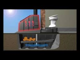 waterless toilets for the home enviro loo waterless toilet system how it works 2012 wmv