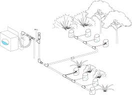 Greywater Reuse - Greywater Action Garden Irrigation System Design The Best Designing A Basic Pvc Home On 1477x1109 Systems Diagrams Sprinkler Stunning Decor How To An Fire Ideas Inspiring Orbit Timer Manuals Videos At Smart Farms Oregon Miccontroller Based Adaptive Irrigation System Using Wsn For Variet To Install Valves Part 1 Of The Lawn Services Near Me Angies List