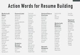 Action Words Use On A Resumes In Resume Examples Verbs For List Of ... 1415 Words To Use In Cover Letter Southbeachcafesfcom 100 Resume Power Learn Intern Resume Template Good Rumes Examples Unique Words Strength List Of Strengths Examples Pin By Career Bureau On Job Interview Questions Tips Simple Malaysia Beautiful Photos Basic Buzz Word 77 Adjectives Use On Wwwautoalbuminfo Good Skills Nadipalmexco Strong Digitalprotscom 30 Include And Avoid Put A Rumes Komanmouldingsco