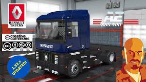 100 Magnum Trucks GamesModsnet FS19 FS17 ETS 2 Mods