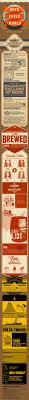 Ufo Pumpkin Beer Calories by 38 Best Beer Images On Pinterest Craft Beer Beer Infographic