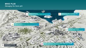 Siemens Dresser Rand Presentation by Mvdc Plus Solutions Siemens Global Website