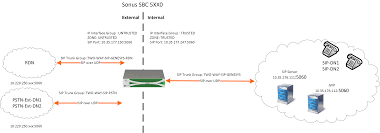 Sonus SBC 5XX0 5.1.1R0 IOT Genesys Voice Platform 8.1 Application ... Troubleshooting Voip Problems With Wireshark Doesnt Work The Interactive Connect Philosophy We Create Partnerships Not Ocs Option Descriptions Auctus Profile Call Centre Voice Response Hammer Testing Genesys And Nice Youtube Monitoring Sip Protocol Dotcommonitor Telecom Equipments Accsories Avi Jdsu Acterna Free Snom Flexor Cti For Outlook Application Offers Advanced Smartaction Artificial Intelligence Ivr Contact Center Services Read Me Documentation Pass Genesys Ge0807 Exam In Just 24 Hours 100 Real Exam