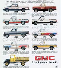 Tbt Vintage Ad Showing The History Of GMC's Indy 500 Special Edition ... Gmc Truck History 100 Years Of Trucks 2018 Sierra Buyers Guide Kelley Blue Book All 7387 Chevy And Special Edition Pickup Part I 1950 3100 Frame Off Restoration Real Muscle 1955 Hot Rod Network Road Test 2015 2500hd Denali 44 Cc 1965 Truck The Hamb Logo Car Symbol Meaning Brand Namescom Bf Exclusive 1962 34 Ton Stepside Used Sierra 2500 Sle Crewcab At John Bear New Hamburg The Duramax Diesel Engine Power Magazine