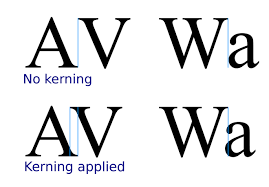 Text Decoration Underline More Space by How To Work With The Svg Text Spacing Properties Vanseo Design