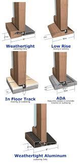 Exterior Door Threshold & Exterior Door Jamb Kit For Patina Sill