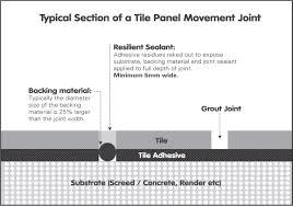fixing floor tiles choice image tile flooring design ideas