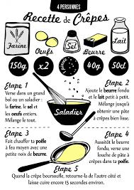 recette pâte à crêpe activités loisirs