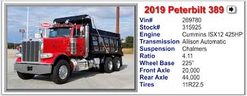 New & Used Commercial Truck Sales, Service, Parts In Atlanta