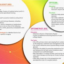 Indeed Resume Format Sample Indeed Resume Template Free ... Indeed Resume Cover Letter Edit Format Free Samples Valid Collection 55 New Template Examples 20 Picture Exemple De Cv Charmant Builder Sample Ideas Summary In Professional Skills For A 89 Qa From Affordable