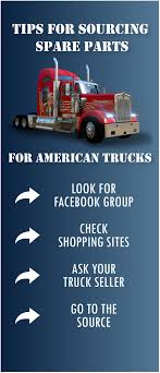 Want To Source Aftermarket Parts For Your American Truck? Here Are A ... 2015 Gmc Canyon Aftermarket Truck Parts Now Available Vs Oem Vehicle Does It Matter Ford F150 Aftermarket Bumpers 8 Fresh Gmc 2019 Ford F250 Beautiful Service Home Facebook 197387 Chevy Dash Bezels Ea Fort St John Accsories Trimtek Pickup Beds Tailgates Used Takeoff Sacramento Diesel Doityourself Buyers Guide Photo Chevrolet C K Ideas Of Models Truck Accsories By Midwest Issuu