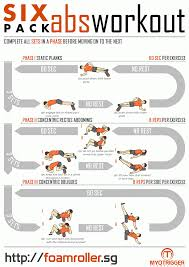 Foam Roller Fat Burning Abs Workout