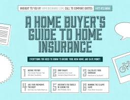 best homeowners insurance rates – dynamicpeopleub