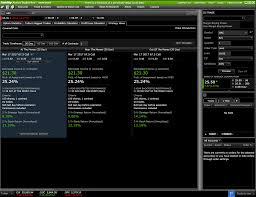 Sink Or Swim Trading by Thinkorswim Vs Fidelity Investments Active Trader Pro Compare