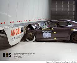 IIHS Crash Tests Reveal Benefits Of AngelWing Side Underride Pro ... Truxedo Truck Bed Covers Accsories Preowned 2014 Nissan Titan Pro 4d Crew Cab Oklahoma City C13702a 1984 Gmc 3500 1 Ton Dually For Sale Classiccarscom Cc1061988 The Latest Street Outlaws Okc News Toyota Tacoma Mtains Midsize Truck Sales Lead Fast From 1950 Ford F1 To 2018 F150 How Much Has The Pickup Changed In Parts Cleveland Oh 4 Wheel Youtube Wrapimages Box Wraps Remanufacturing Repairs Inland Service Daddy Dave Sonoma Vs Mustang No Prep Rides Discovery