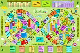 Startup Business Board Game