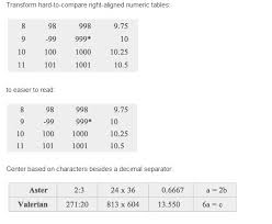 Fixed Table Header and Left Column jQuery Plugins