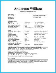 Impressive Actor Resume Sample To Make How Create An Acting Online ... 8 Child Acting Resume Template Samples Sample For Beginners Valid Theatre Rumes Simple Cfo Beaufiful Example Images Gallery Actor Five Things That Happen Realty Executives Mi Invoice And Free Download Templates 201 New Resume Sample Presents How You Will Make Your Professional Or Inspirational 53 Professional Presents Your Best Actors Format Elegant For Lovely Actress Atclgrain