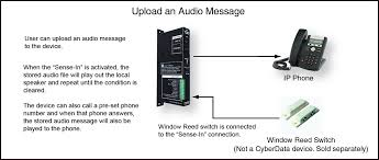 Cisco VoIP Loud Speaker Tannoy System, AMP & 40 Watt Bull Horns ... Calcomm Systems Voip Phone Cabling Data Networks Teledynamics Product Details Cd011324 Melbourne Best Security Cameras Alarms Voip Telephone Dl4480v1 Power Over Hernet Connect A Poe Phone To Nonpoe Switch 10 Uk Providers Jan 2018 Guide Installation In Free Trade Zone Iran And More Beskomcoid Fanvil I20t How Install Youtube Amazoncom X50 Small Business System 7 Liberteks Is Stalling V55 Systems For Successful Cordless Headset Installation Pairing