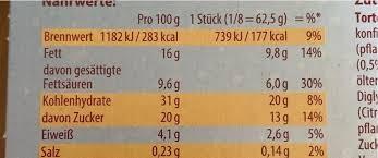 benjamin blümchen torte conditorei coppenrath wiese 500 g