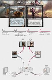 Common Mtg Deck Themes by How To Kaladesh U2014in Graphics Magic The Gathering