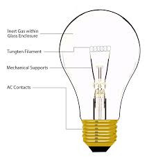 incandescent technology intelligent lighting