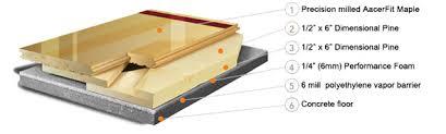 ScissorLoc DC Flooring System