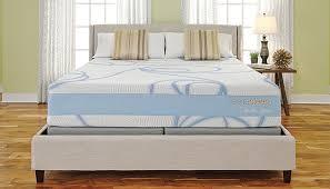 mattresses atlantic bedding and furniture annapolis