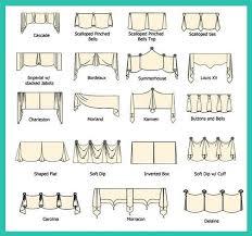 Kitchen Valance Curtain Ideas by Best 25 Kitchen Window Valances Ideas On Pinterest Valance