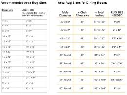 recommended area rug sizes for bedroom dining room fyi life
