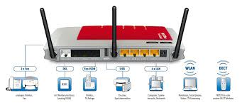AVM FRITZ!Box Fon WLAN 7270 - VOIP VPN WLAN Router: Amazon.co.uk ... 1png The 7 Best Vpnenabling Devices To Buy In 2018 Vpn Tunnels Usg20wvpn Firewall User Manual Bbook Zyxel Communications Hideme Use To Unblock Voip Services Like Skype How Be Hipaa Compliant Flowroute Blog Multi Site Network Design 1 Link 2 Vpns Cfiguration And Settings Cisco Tie Line Networking Study The Approach For Virtual Private Implementation Bipac 4500vnoz 4g Lte Sim Embded Wirelessn Auto Connectivity Giganet Wireles Internet Part 3 Pia Open Duel Router Airport Extreme Voip Nettalk