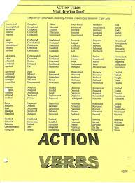 Using Action Verbs Keywords – Oracle Alex Resume Writing Cover Letter Action Verbs The Best Intended For Sales New It Tips Elegant Inspirational Strong Actions Coinent80rascalme Using Keywords Oracle Alex Judi Fox Blog Visual Inspiration Remove These Words From Your Right Away Topresume List Doing Proletariatblog For To Use In Template
