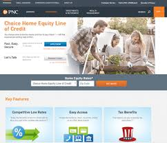 PNC Home Equity Line of Credit Home Equity Line of Credit