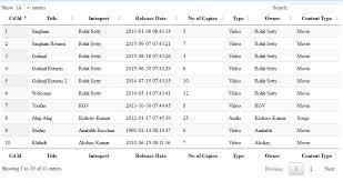 DataTable using Codeigniter MySQL and AJAX – Roy Tutorials