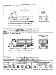 1953 Chevrolet (Delivery, Pickup, Truck) | SMCars.Net - Car ... Delivery Truck Box Vector Flat Design Creative Transportation Icon Stock Which Moving Truck Size Is The Right One For You Thrifty Blog 11 Best Vehicles Images On Pinterest Vehicle And Dump China Light Duty Van With High Qualitydumper Filepropane Delivery Truckjpg Wikimedia Commons 2002 Freightliner Mt55 Item H9367 Sold D Isolated White Image 29691 Modern White Semi Of Middle Duty Day Cab Trucks Another Way Extending Your Products