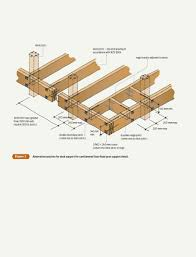 Floor Joist Spacing Nz by Get On Deck With Code Compliance Placemakers
