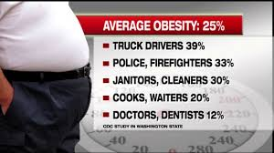 Truck Drivers Tip The Obesity Scale In New CDC Report - YouTube P5waystocheatruckscale38jpgcb1484130164 Driver Faq S Transport Inc Rigged Forced Into Debt Worked Past Exhaustion Left With Nothing State Of Vermont Pay Chart Dolapmagnetbandco The Future Trucking Uberatg Medium Careers Northwest Tank Lines Former Truck Driving Instructor Ama Hlights Gypsum Express Company Benefits Ltd My 3rd Paycheck At Swift Transportation As Solo Driver 071816
