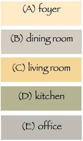Colors For A Living Room by Kitchen Color Combinations Lots Of Combos On This Site I U0027m