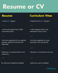 Basic Differences Between CV And Resume - Naukrigulf.com Cv Vs Resume Difference Definitions When To Use Which Samples Cover Letter Web Designer Uk Best Between And Cv Beautiful And Biodata Ppt Atclgrain Vs Writing Services In Bangalore Professional Primr Curriculum Vitae Tips Good Between 3 Main Resume Formats When The Should Be Used Whats Glints An Essay How Write A Perfect Write My For What Are Hard Skills Definition Examples Hard List Builders College A Millennial The Easiest Fctibunesrojos
