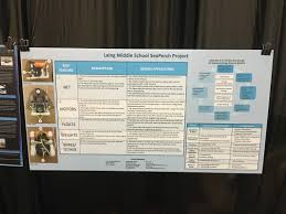 Poster Board Examples From 2015 2016 National Competition
