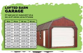 Premier Lofted Barn Garage Storage Building Garage Doors Good Roll Up Overhead Shed And Barn Carriage Wooden Window Door Home Depot Menards Clopay Pole Buildings Hinged Style Tags 52 Literarywondrous Costco Lowes Holmes Project Gallery Hilco Metal Building Roofing Supply Door Epic Tarp Come Check Out The Pallet We Made Double Slider Accepted Glass French Squash Blossom Farm Our Are More Open Exterior Inexpensive For Smart