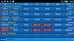 100 the bullion desk india live author markets from the