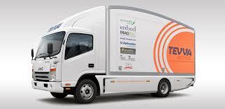 100 Electric Trucks Tevva Motors Introduces RangeExtended In UK