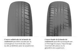 l usure des pneus comment la reconnaître oponeo fr