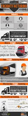 Do You Use Freight Factoring? Find Out Why It May Be Beneficial To ... Millennials And Trucking Bridging The Age Gap Integrity Factoring Freight Truck Company Ontario Low 15 Rates Today Miami Companies This Is Marie Antoinette Escaping Bill For Refrigerated Haulers Tetra Best Receivables Infographic The Fundamentals Of Fleet One For Truckers Vero Business Capital Keeps On Move In New Jersey Owners Save Here Provide Stability An Uncertain Otr Trucking Factoring Cliff Notes For Youtube
