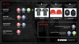 Information About The Freestart Which Every Volunteer ... Savage Race Coupon Code 2018 Crazy 8 Printable Spartan Race Reebok Spartan Aafes May 2019 Proair Inhaler Manufacturer Uk On Twitter Didnt Get An Invite To The Uk Discount Italy Obstacle Course Races Valentines Days Color Run Freebies Calendar Psd Terrain Marathon Sports Disney World Orlando Tickets Pr Races Gateway Tire Service Coupons Peter Piper Pizza Buffet Musician Warehouse