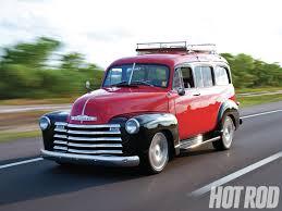 100 Craigslist Greenville Sc Trucks Cars Wwwberitaindonesiaco